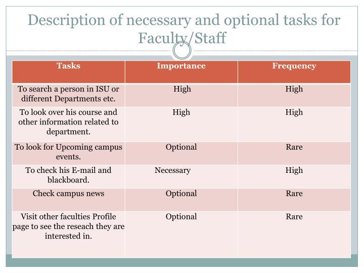 Description of necessary and optional