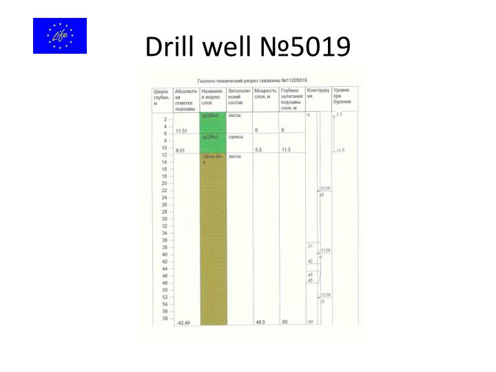 Drill well