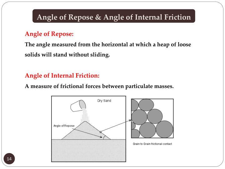 Angle of Repose & Angle of Internal Friction