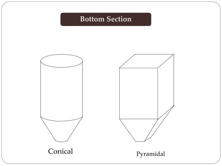 Bottom Section