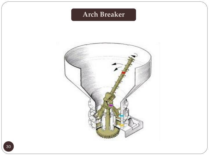 Arch Breaker