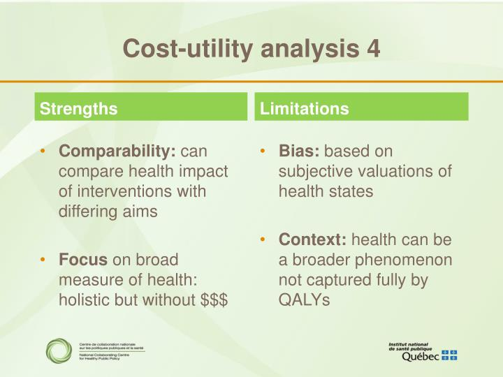 Cost-utility
