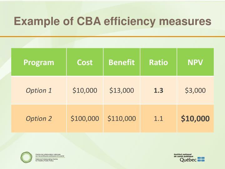 Example of CBA efficiency measures