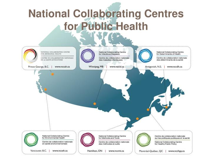 National collaborating centres for public health