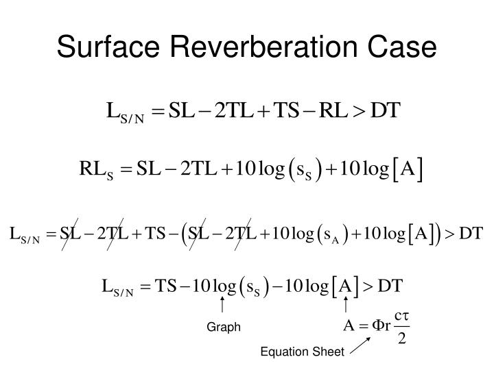 Surface Reverberation Case