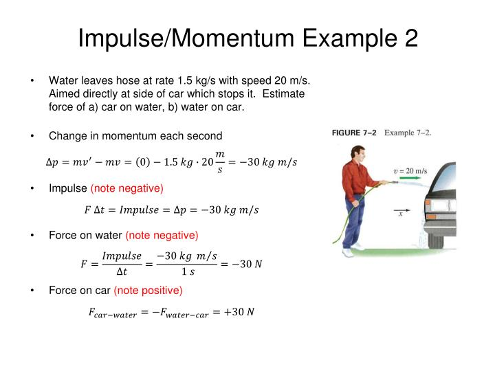 Ppt Momentum Powerpoint Presentation Id2788430