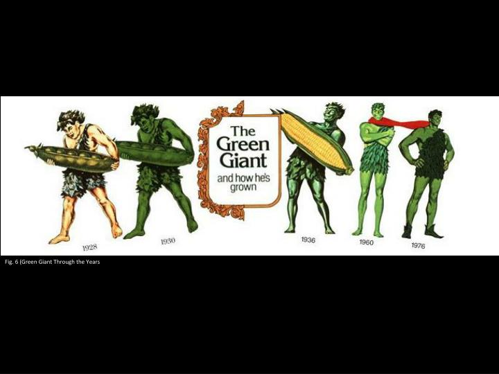 Fig. 6 (Green Giant Through the Years