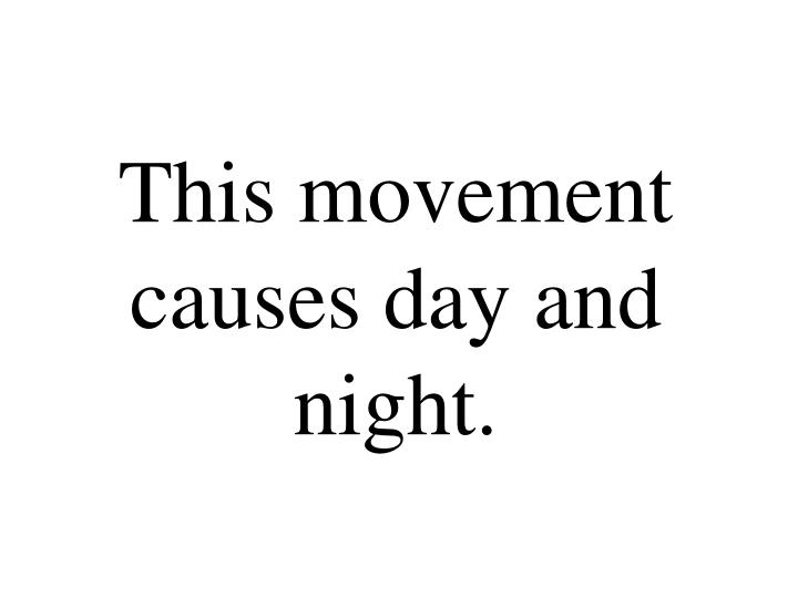 This movement causes day and night.