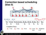 contention based scheduling bias 0