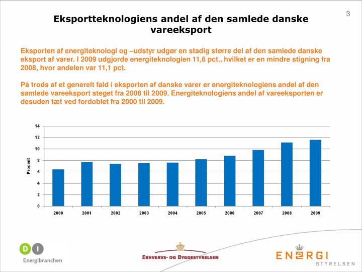 Eksportteknologiens andel af den samlede danske vareeksport