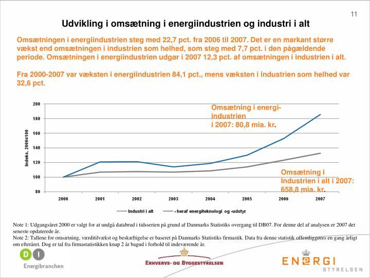 Udvikling i omsætning i energiindustrien og industri i alt