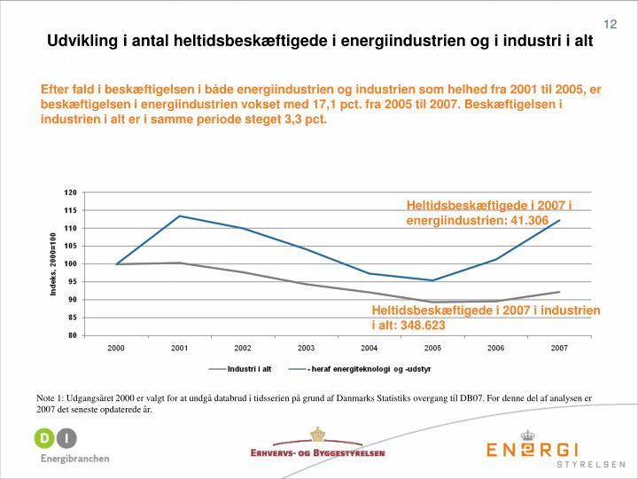 Udvikling i antal heltidsbeskæftigede i energiindustrien og i industri i alt