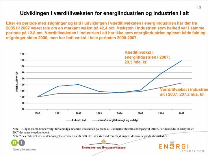 Udviklingen i værditilvæksten for energiindustrien og industrien i alt