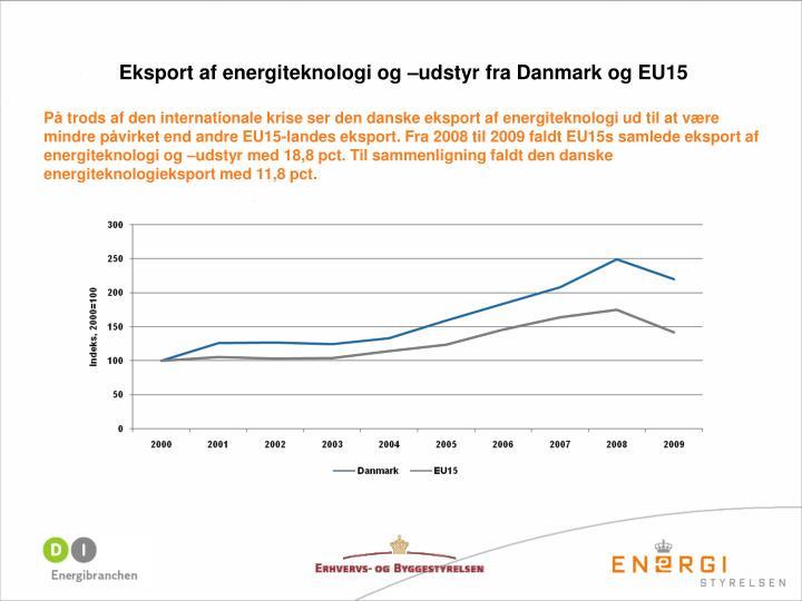 Eksport af energiteknologi og –udstyr fra Danmark og EU15
