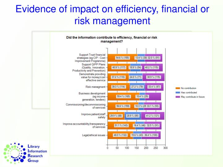 Evidence of impact on efficiency, financial or risk management