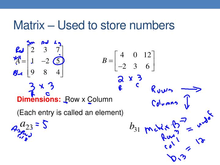 how are matrices used