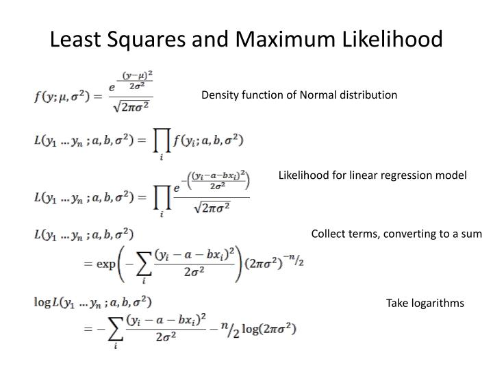 Least Squares and Maximum Likelihood