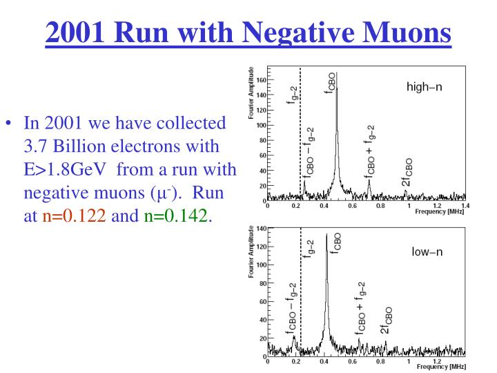 2001 Run with Negative Muons