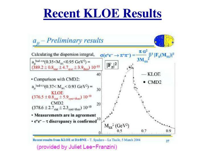 Recent KLOE Results