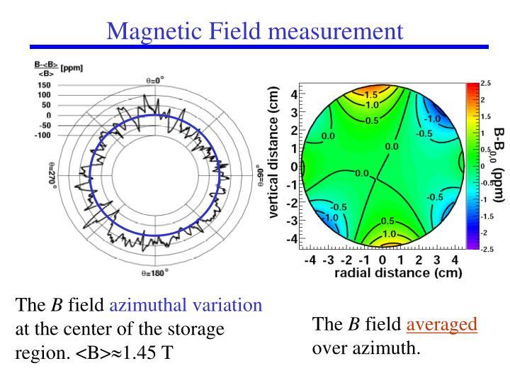 Magnetic Field measurement