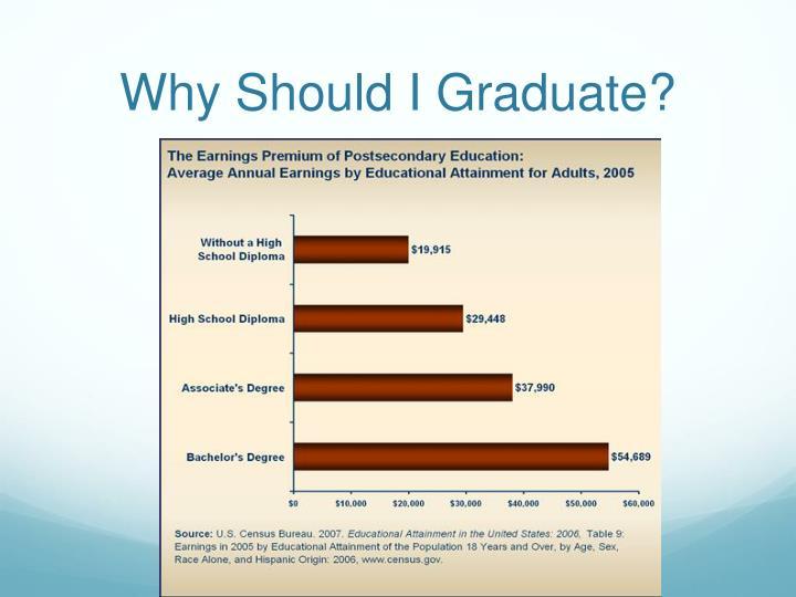 Why Should I Graduate?