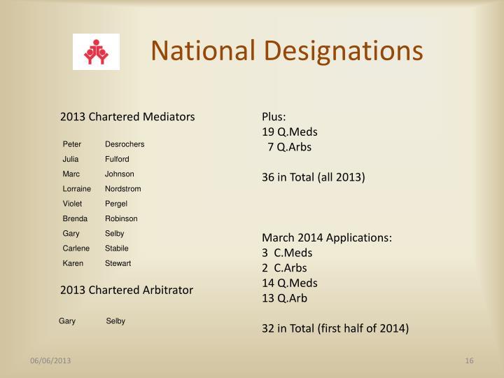 National Designations