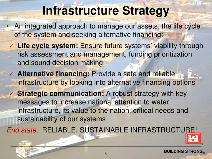 Infrastructure Strategy