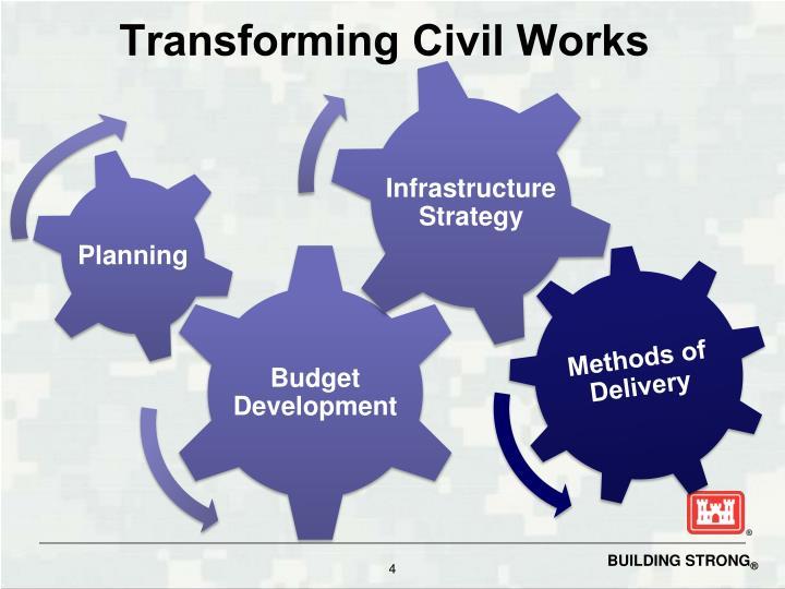 Transforming Civil Works
