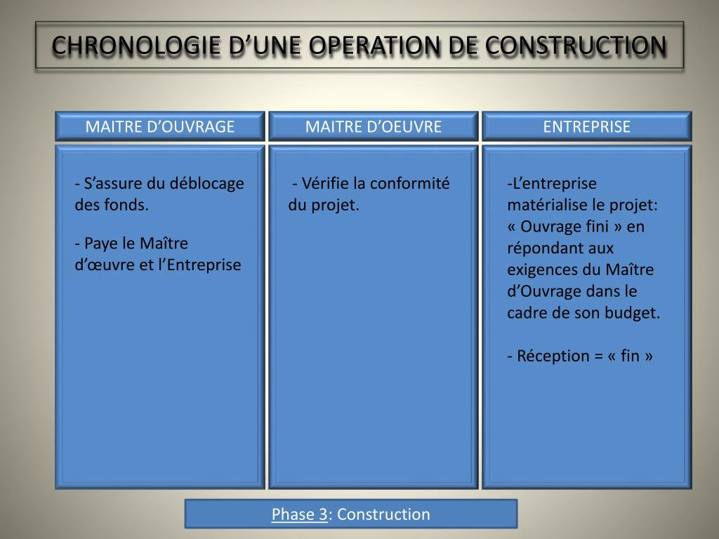 Entreprise Maitrise D Oeuvre ppt - maître d'ouvrage powerpoint presentation, free