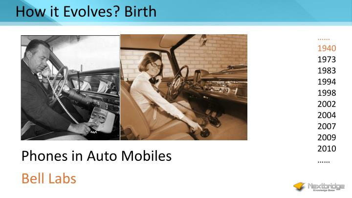 How it Evolves? Birth