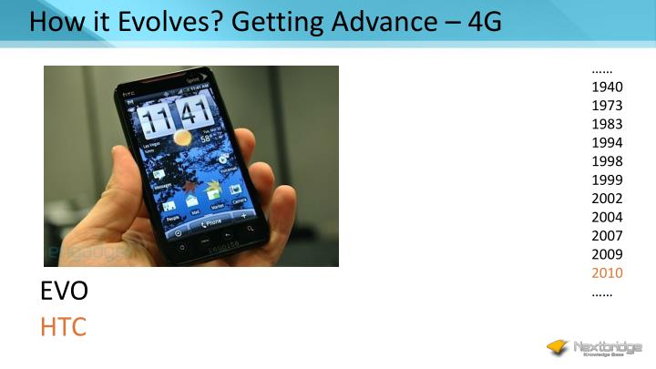 How it Evolves? Getting Advance – 4G