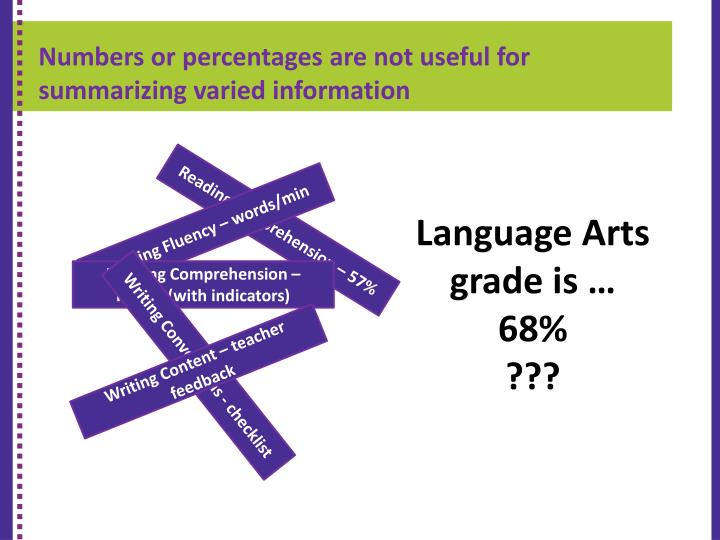 Numbers or percentages are not useful for summarizing varied information