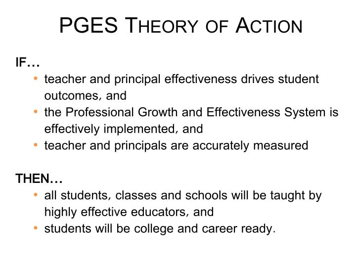 PGES Theory of Action