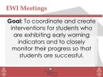 ewi meetings1