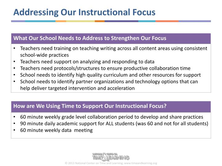 Addressing Our Instructional Focus