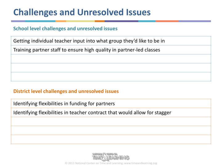 Challenges and Unresolved Issues