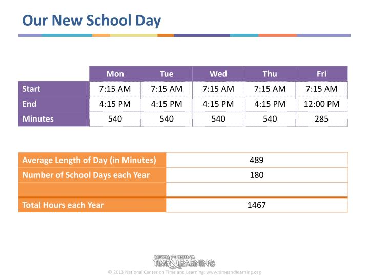 Our New School Day