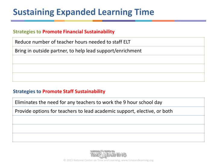Sustaining Expanded Learning Time