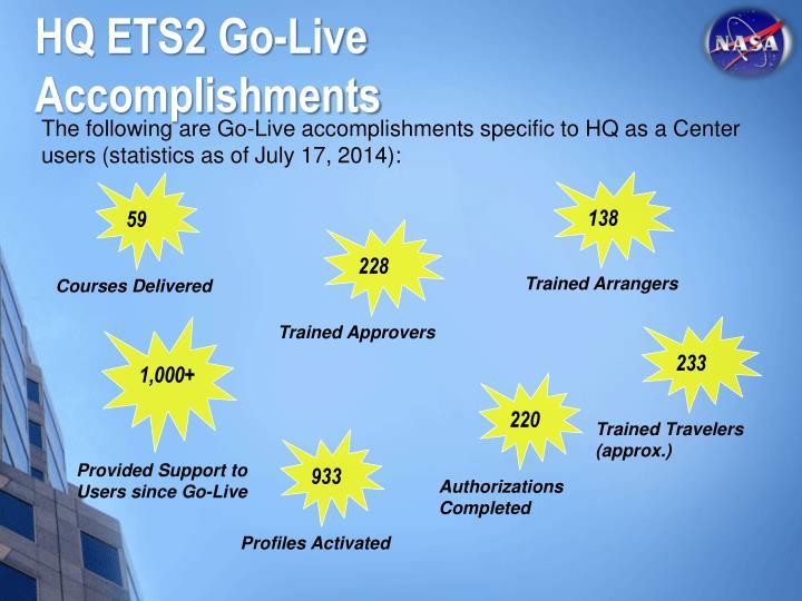 HQ ETS2 Go-Live Accomplishments
