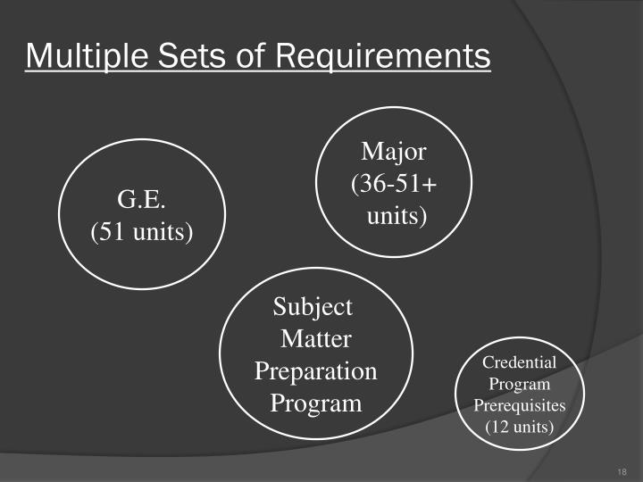 Multiple Sets of Requirements
