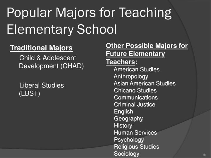 Popular Majors for Teaching Elementary School