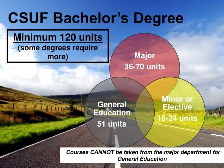 CSUF Bachelor's Degree