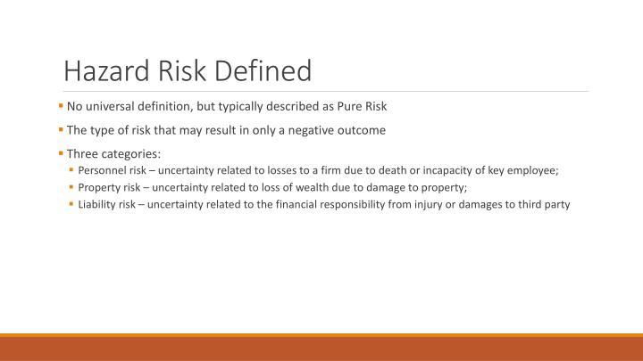 Hazard risk defined