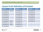 lesson 9 10 definition of function1