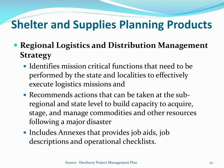 Shelter and Supplies Planning Products
