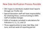 new data verification process possible