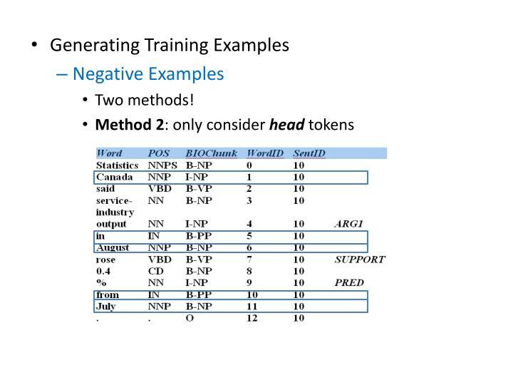 Generating Training Examples