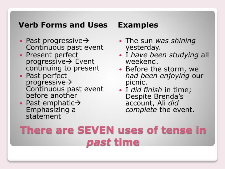Verb Forms and Uses