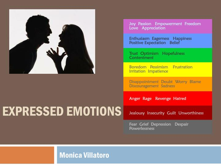 experiencing and expressing emotions