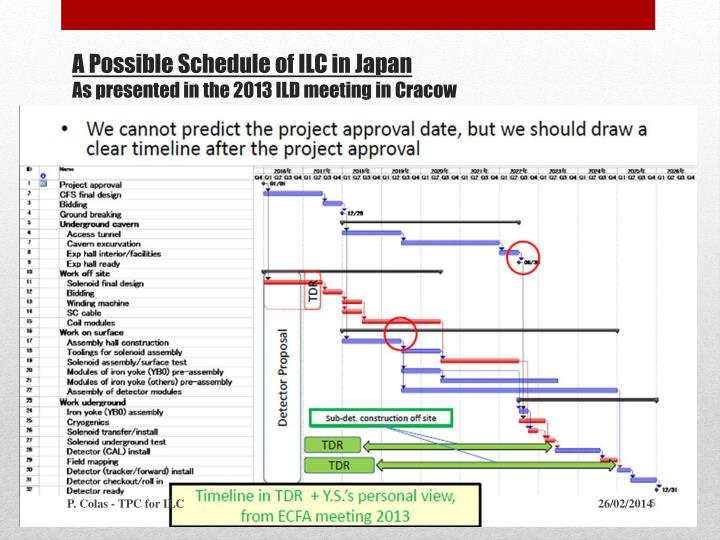 A Possible Schedule of ILC in Japan